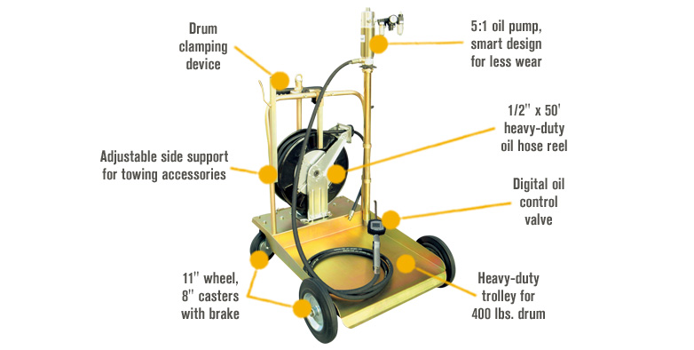 New Mobile 5 To 1 Oil Pump Kit With Hose Reel And Pump Digital