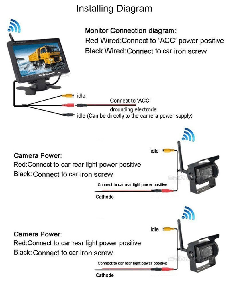 New 7 In Tft Backup 2 Camera Wireless Tft2 Uncle Wieners Wiring Diagram