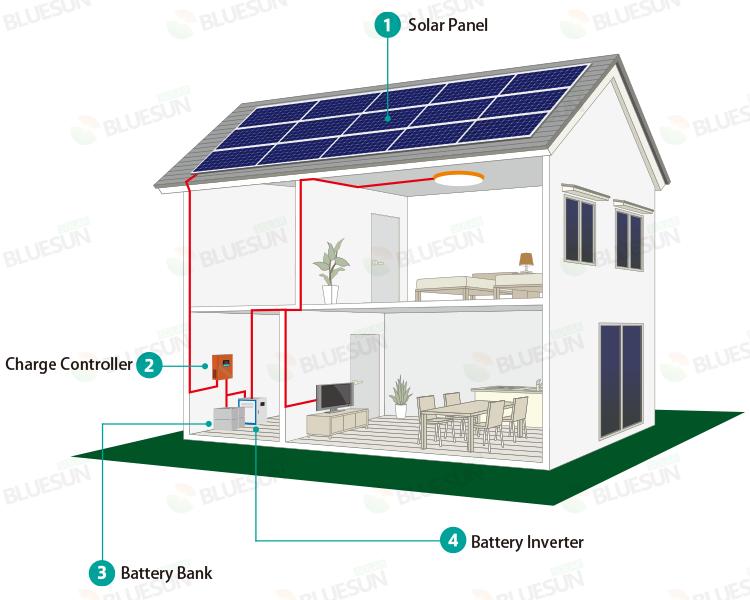 New 5kw Off Complete Off Grid Solar Panel System 5kog